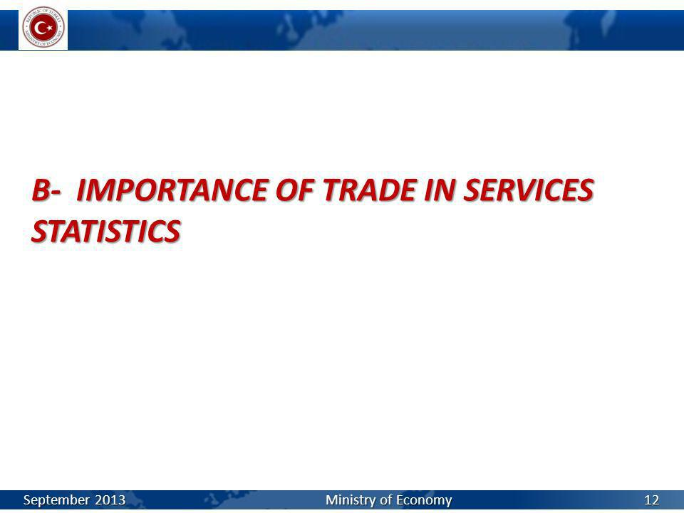 B- IMPORTANCE OF TRADE IN SERVICES STATISTICS