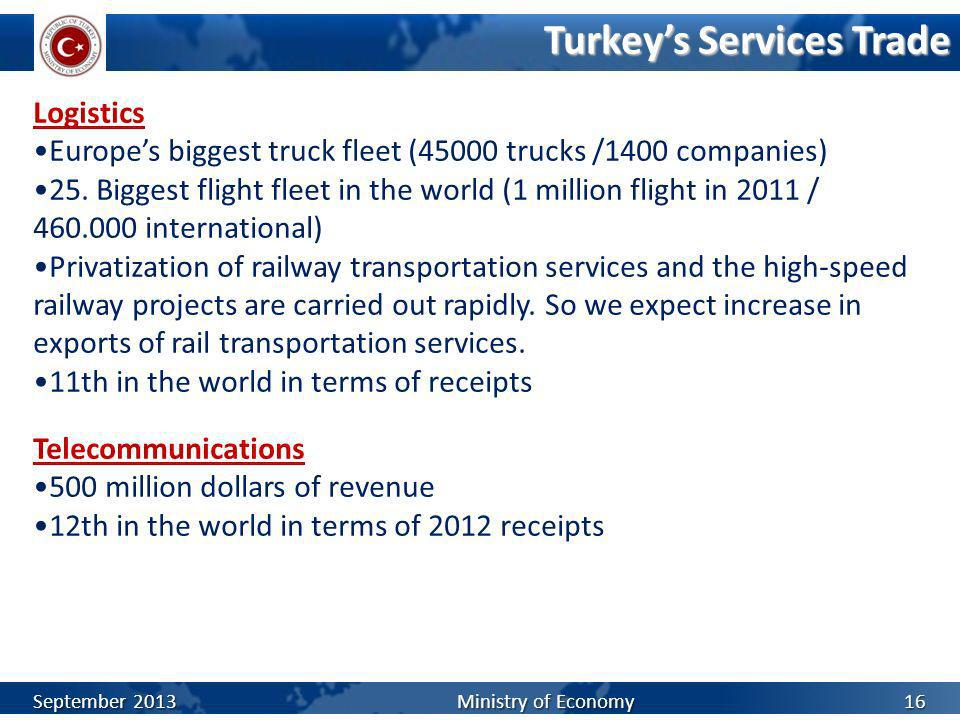 Turkey's Services Trade