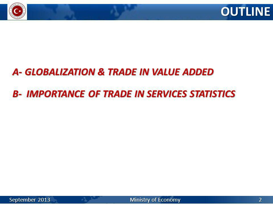 OUTLINE A- GLOBALIZATION & TRADE IN VALUE ADDED B- IMPORTANCE OF TRADE IN SERVICES STATISTICS