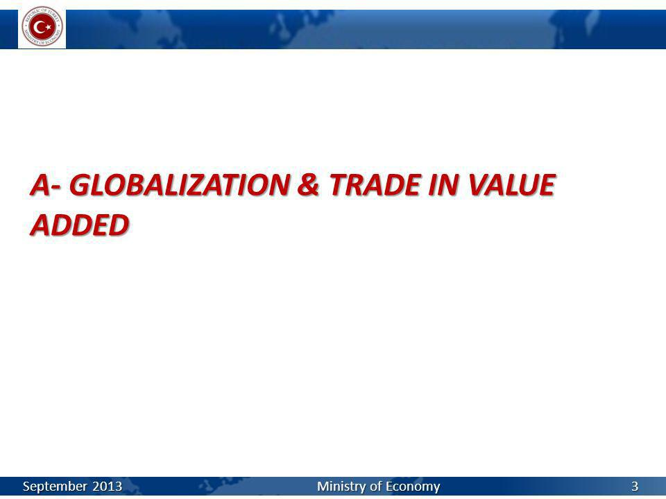 A- GLOBALIZATION & TRADE IN VALUE ADDED