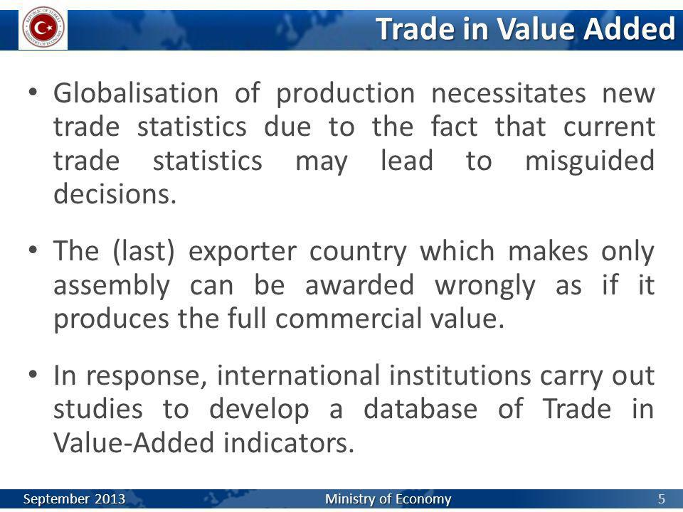 Trade in Value Added