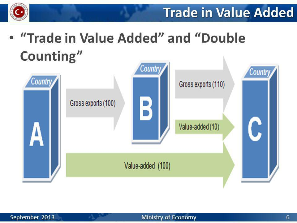 Trade in Value Added and Double Counting