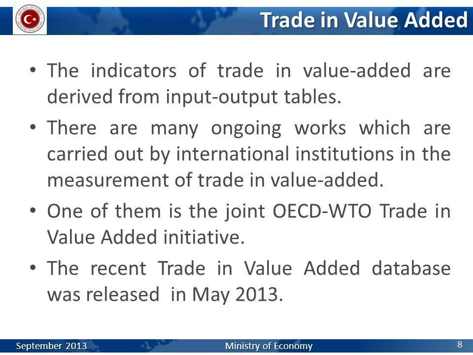 Trade in Value AddedThe indicators of trade in value-added are derived from input-output tables.