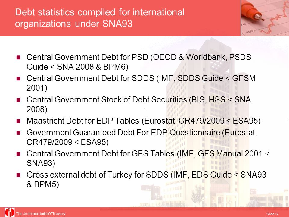 Debt statistics compiled for international organizations under SNA93