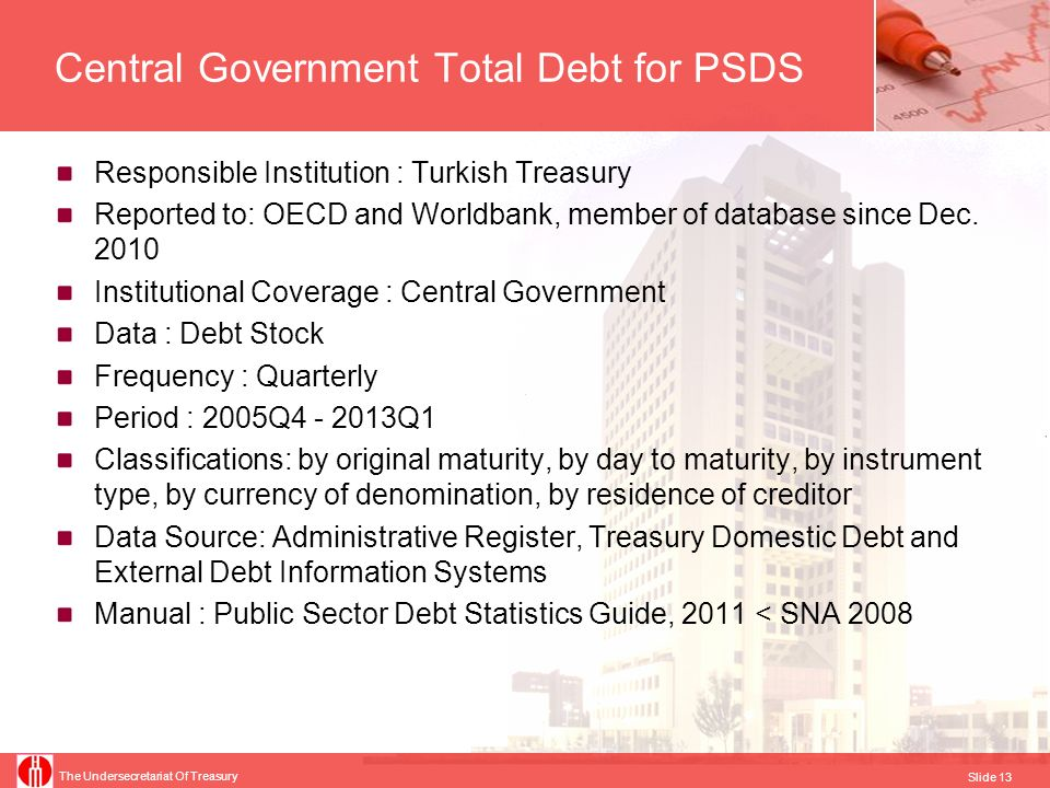 Central Government Total Debt for PSDS
