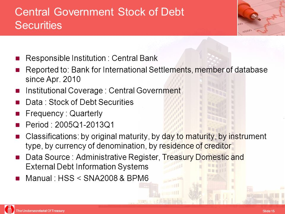 Central Government Stock of Debt Securities
