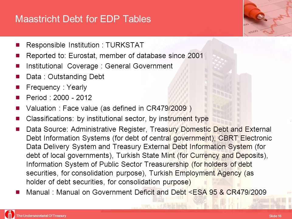 Maastricht Debt for EDP Tables