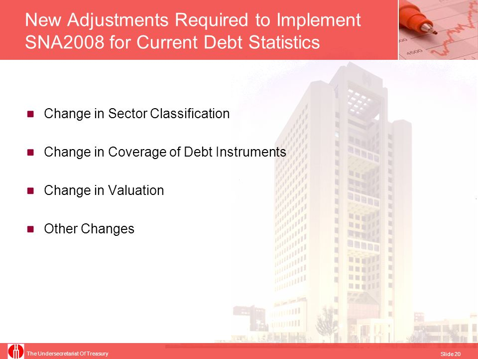 New Adjustments Required to Implement SNA2008 for Current Debt Statistics