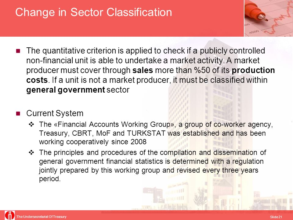 Change in Sector Classification