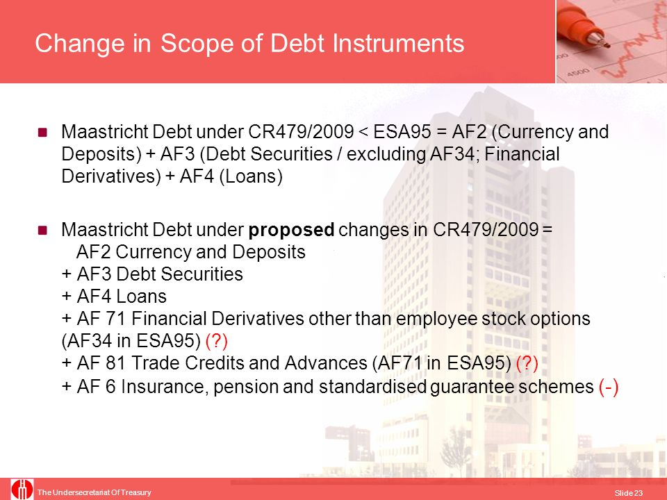 Change in Scope of Debt Instruments