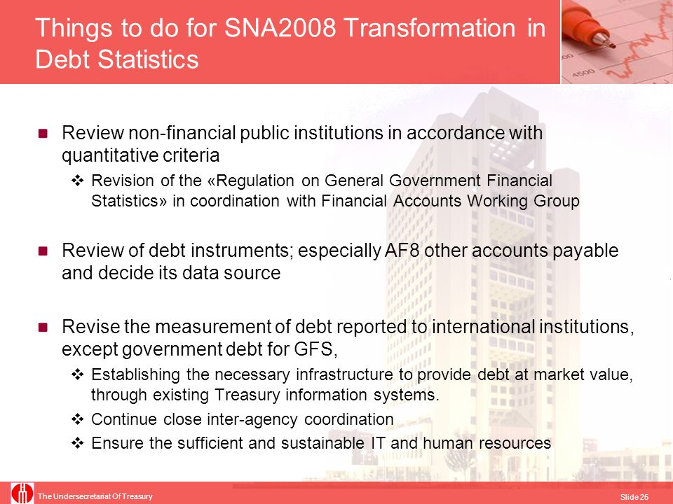 Things to do for SNA2008 Transformation in Debt Statistics