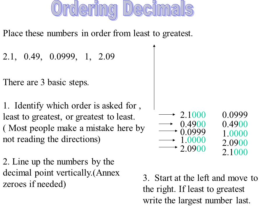 Ordering and Comparing Decimals With Hundredths & Thousandths