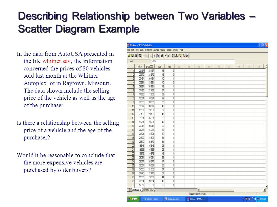 relationship between selling price and variables Start studying business statistics chapter 16 notes  between the actual selling price and the estimated  not relationship between the variables,.