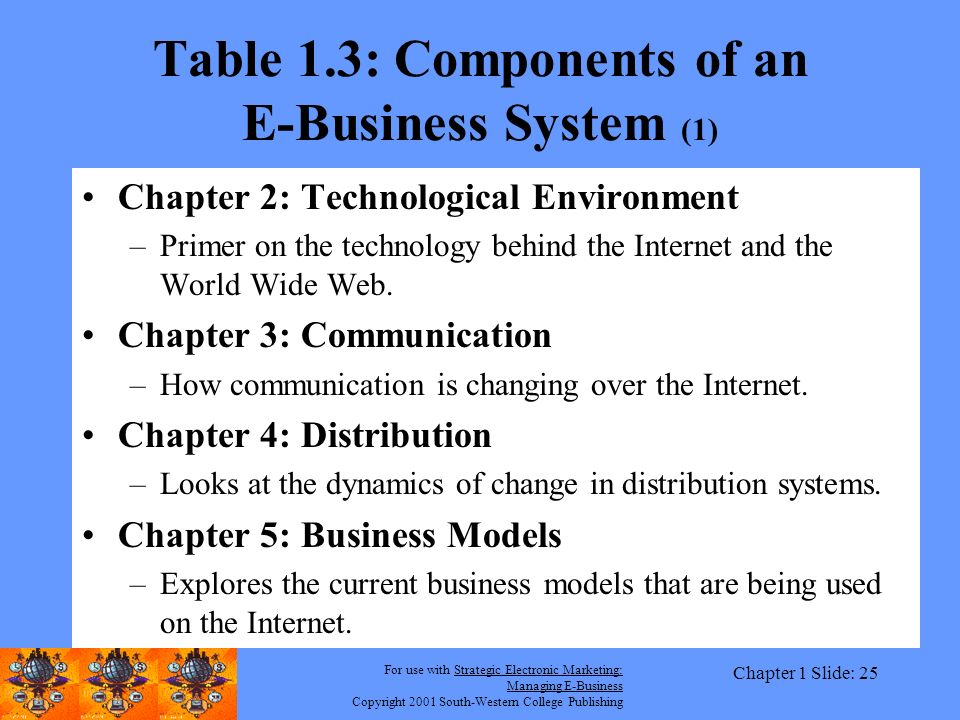an introduction and a defeinition of e commerce on the world wide web Web services (sometimes called web services (application services) posted by: besides the standardization and wide availability to users and businesses of the.
