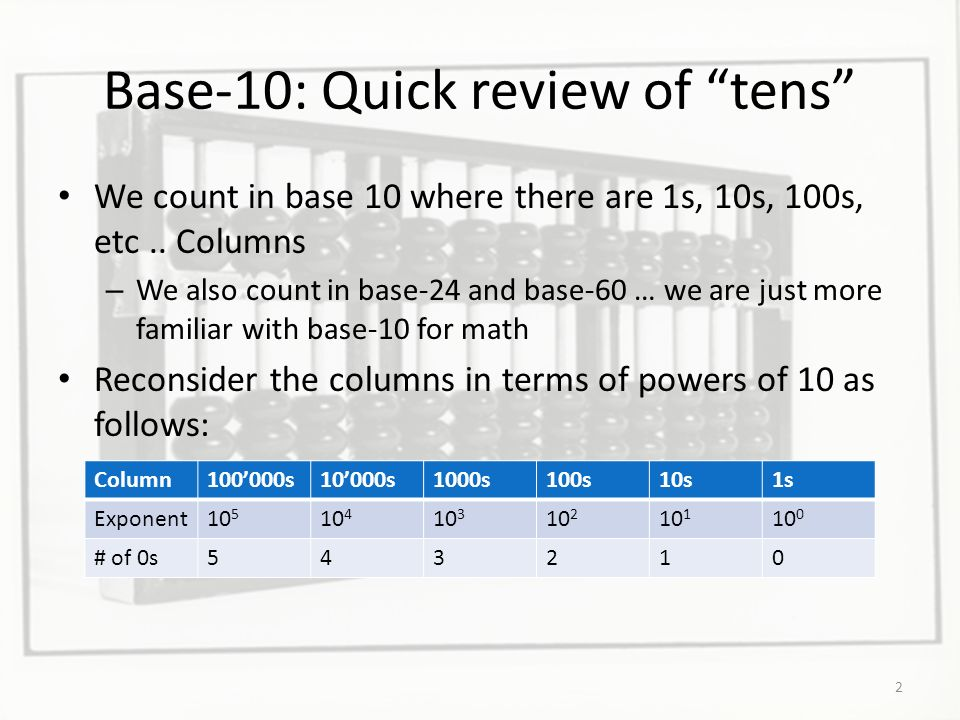 Comfortable Quick Math Test Images - Math Worksheets - modopol.com