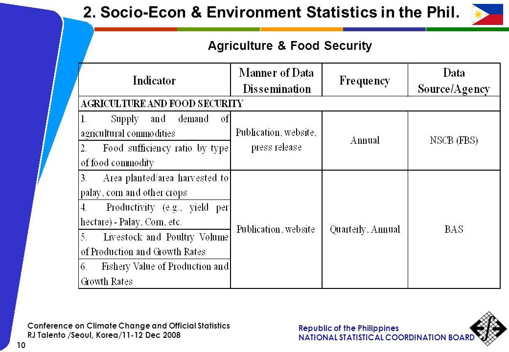 2. Socio-Econ & Environment Statistics in the Phil.
