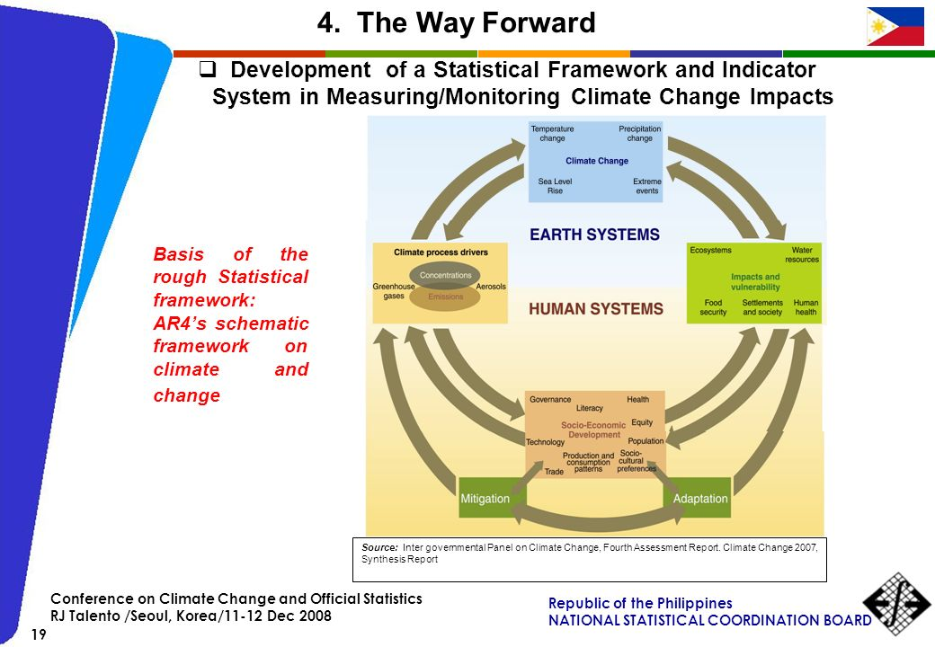 4. The Way Forward Development of a Statistical Framework and Indicator System in Measuring/Monitoring Climate Change Impacts.