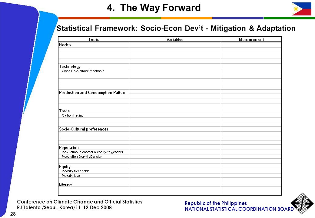 4. The Way Forward Statistical Framework: Socio-Econ Dev't - Mitigation & Adaptation. Conference on Climate Change and Official Statistics.