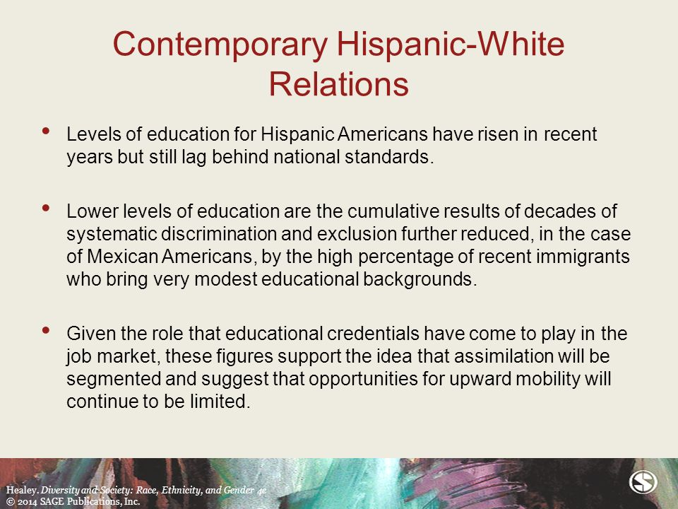 racial discrimination hispanics in america In a study conducted by rutgers university, 22% of hispanic/latino workers reported experiencing workplace discrimination, compared to only 6% of whites get new actions every week to tackle misrepresented and erased histories and empower your community.