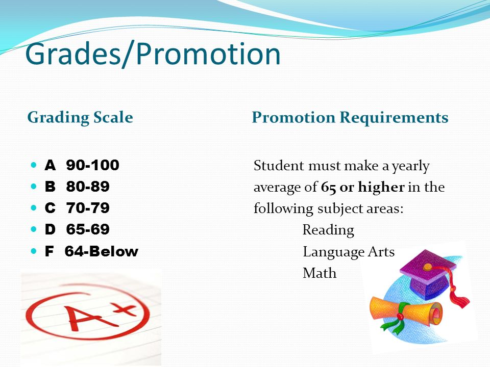 Grades/Promotion Grading Scale Promotion Requirements A B 80-89