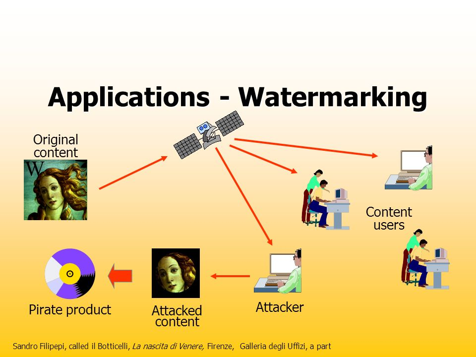 Applications - Watermarking