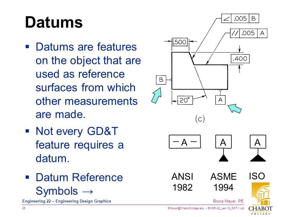 geometric dimensioning and tolerancing symbols pdf