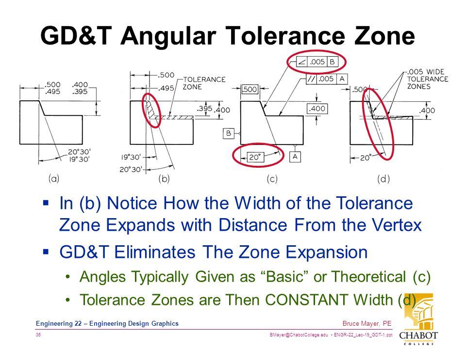 gd and t basics pdf