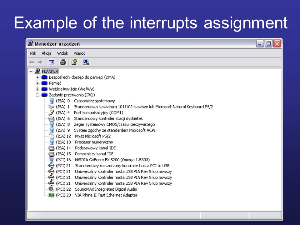 Example of the interrupts assignment