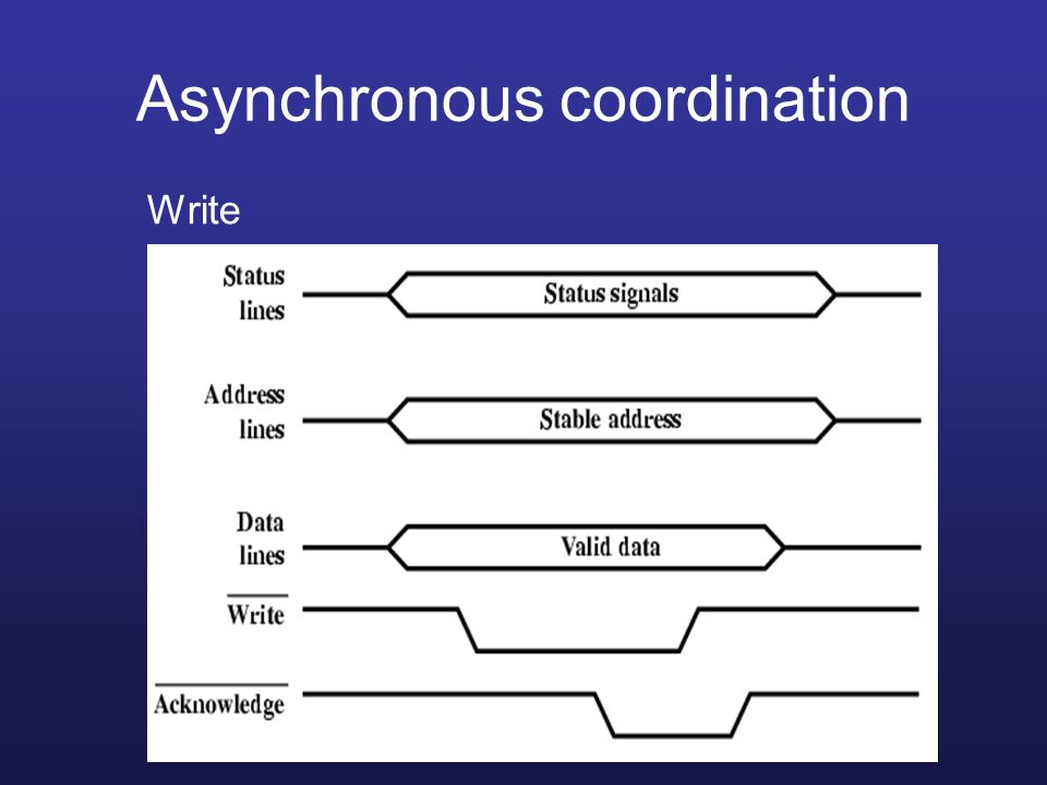 When to Use (and Not to Use) Asynchronous Programming: 20 Pros Reveal the Best Use Cases