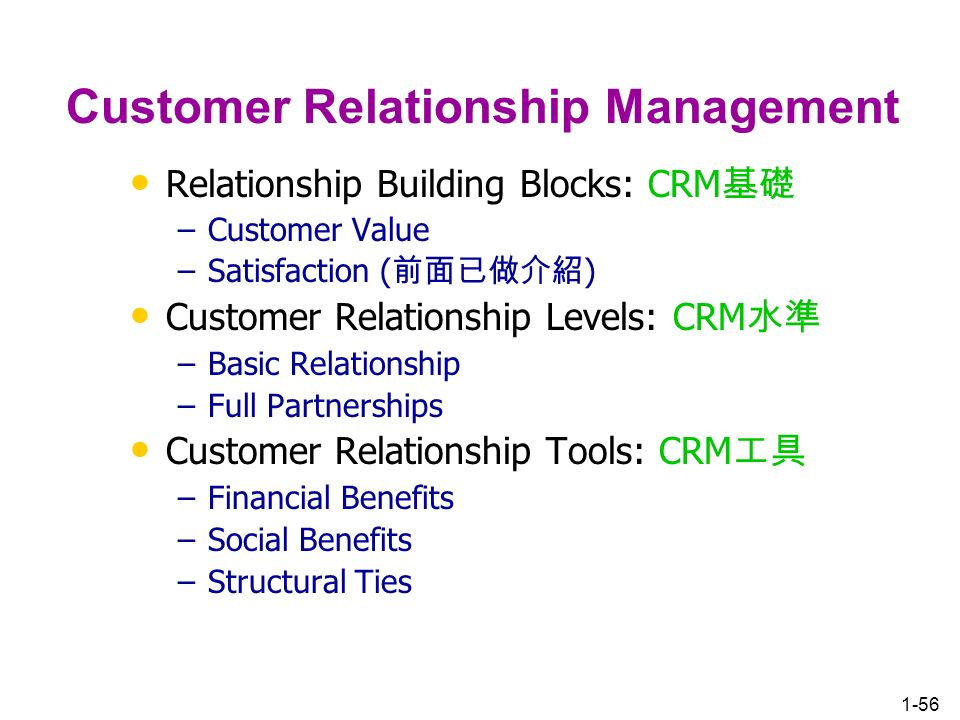 building profitable customer relationship with crm The customer relationship management (crm) literature recognizes the long-run   built our review from the perspective that customers are the building blocks of a  firm  create profitable, long-term relationships with customers and other key.