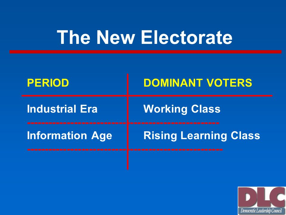 The New Electorate PERIOD DOMINANT VOTERS