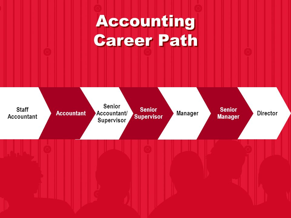 typical career path for an accountant Need help determining if accounting is a good career for you we take a closer look at the pros and cons of an accounting career think of it like shopping for a new car—some people seek dependability and safety while others crave performance and looks.
