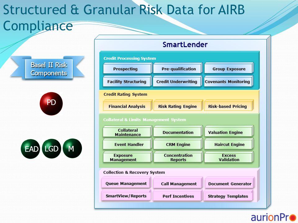 best practices in credit risk management pdf