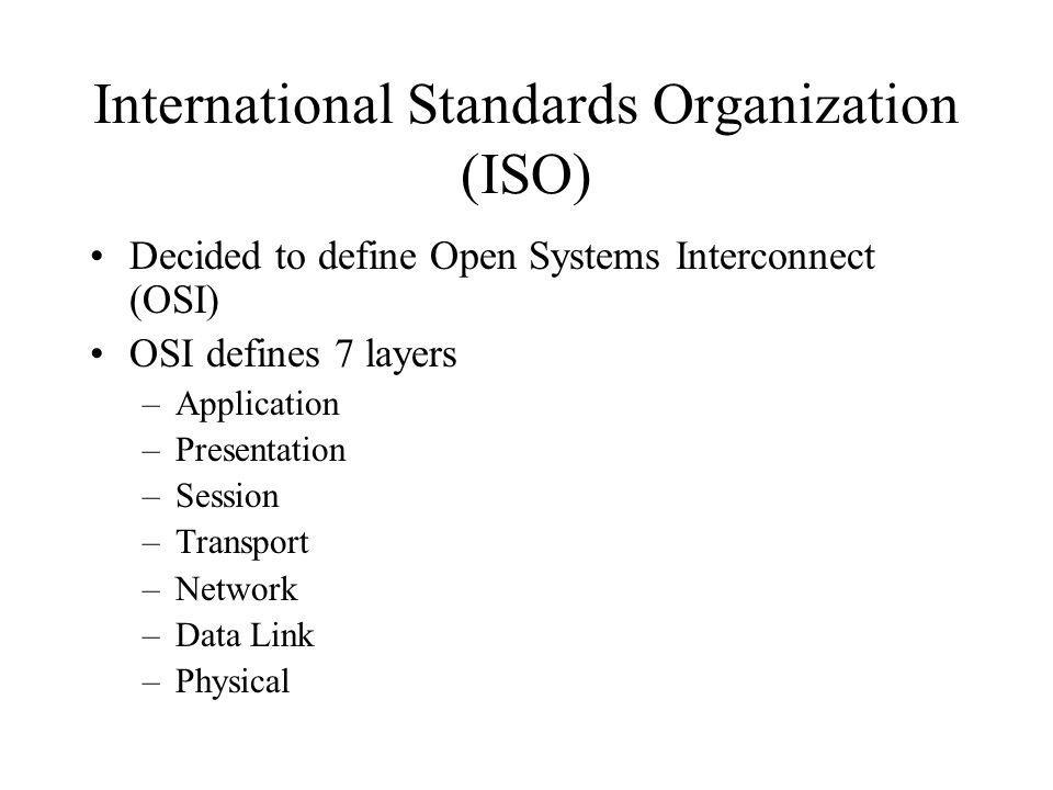 International Standards Organization (ISO)
