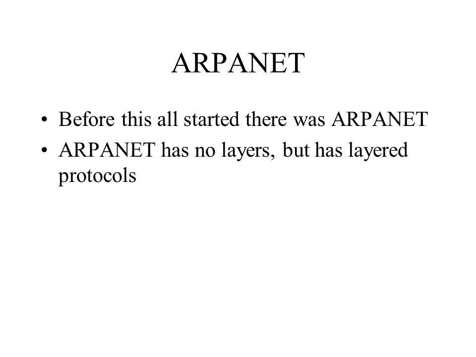 ARPANET Before this all started there was ARPANET