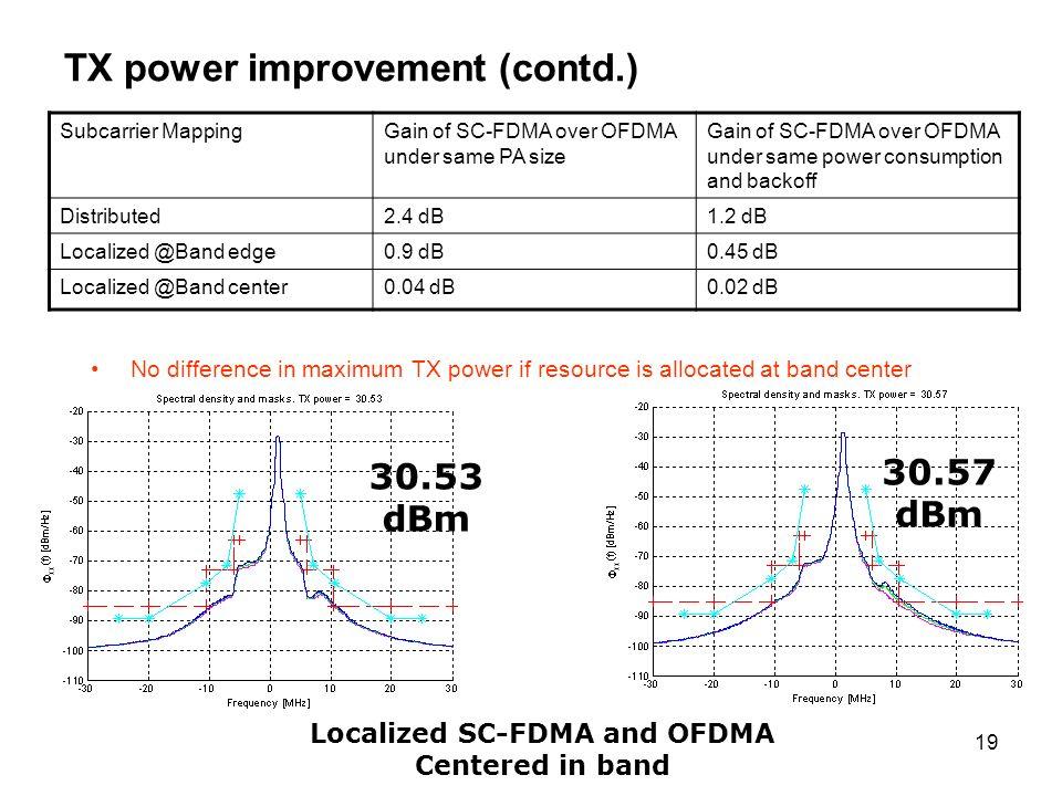 TX power improvement (contd.)