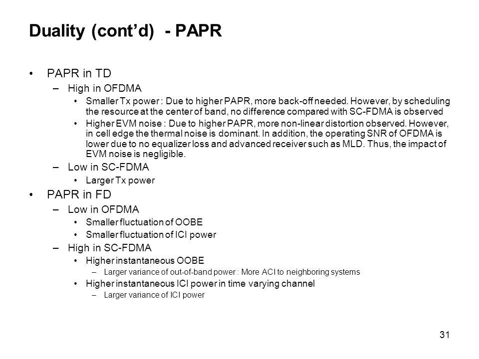 Duality (cont'd) - PAPR