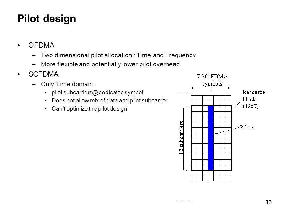 Pilot design OFDMA SCFDMA