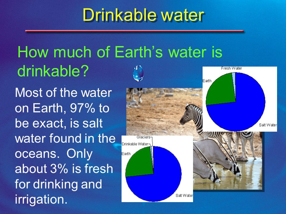 waters of the earth Is there a layer of water in heaven held back by the firmament thanks to the rockets, space probes, satellites, and space shuttles which have been launched into space it is now known that there is not.
