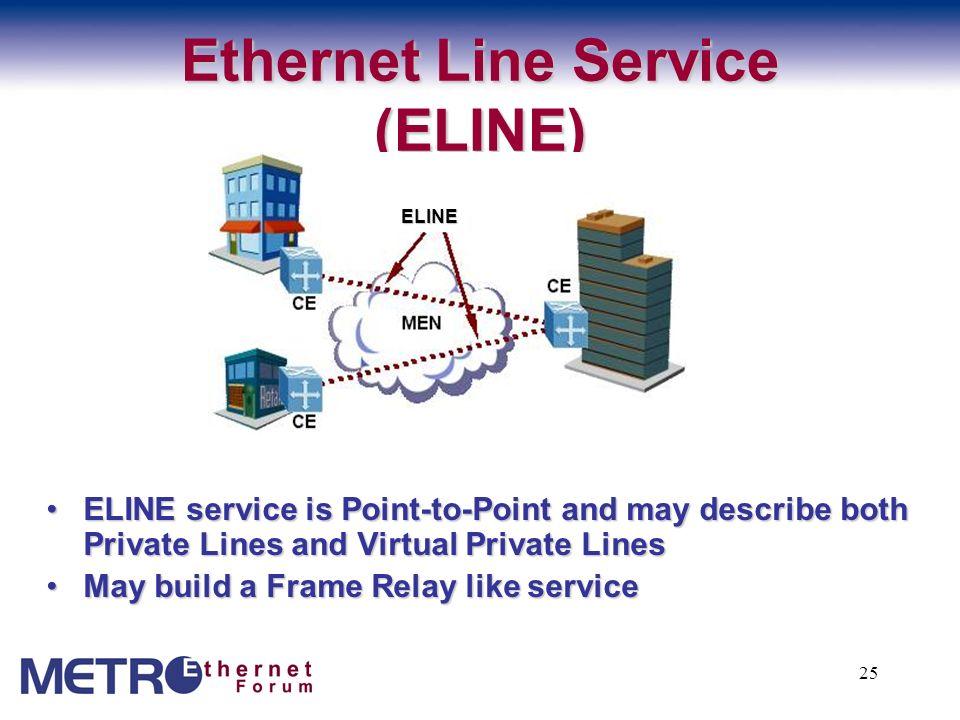 Ethernet Line Service (ELINE)