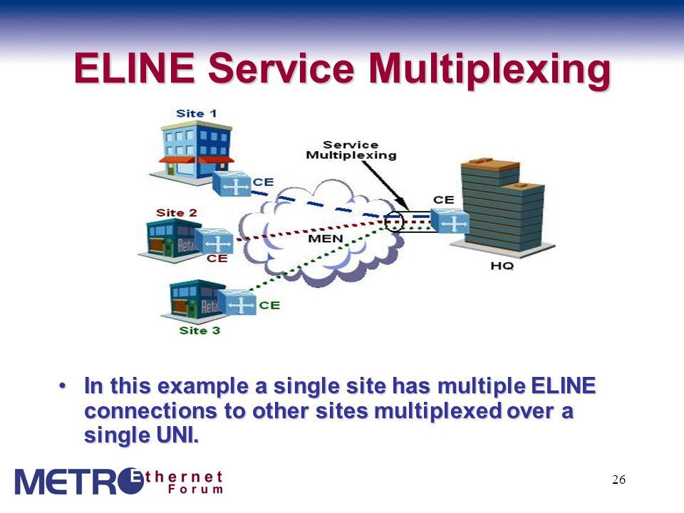 ELINE Service Multiplexing