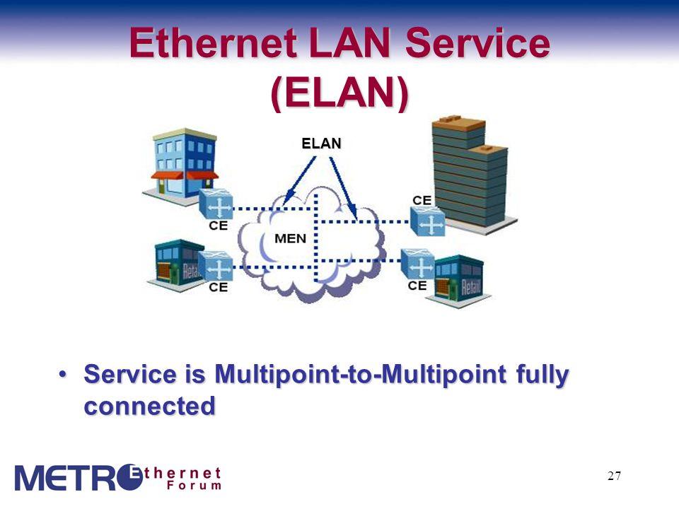 Ethernet LAN Service (ELAN)