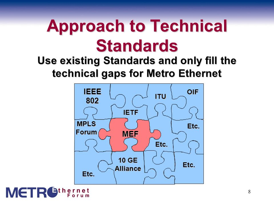 Approach to Technical Standards