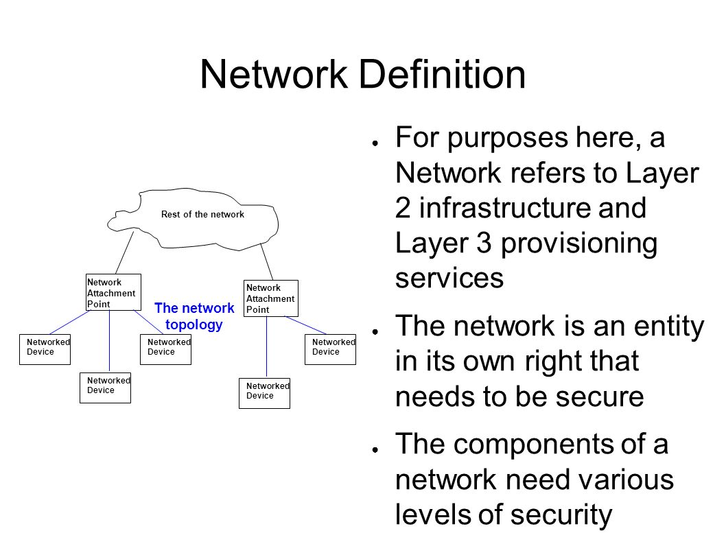 Network Definition For purposes here, a Network refers to Layer 2 infrastructure and Layer 3 provisioning services.