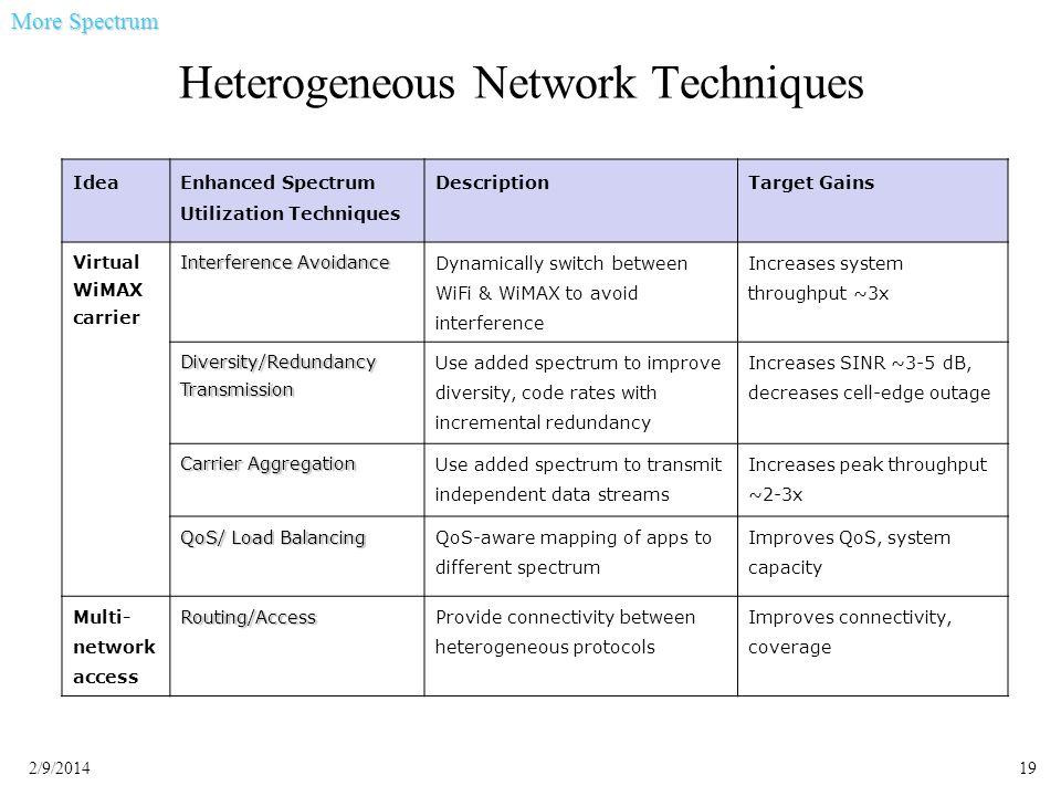 Heterogeneous Network Techniques