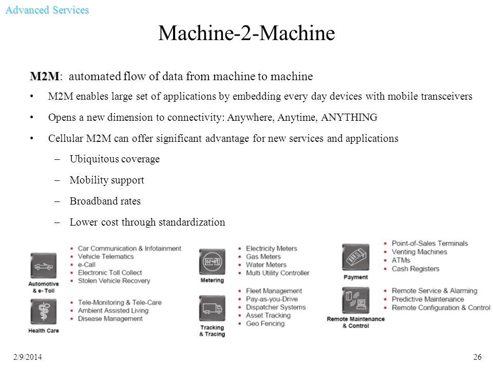 Machine-2-Machine M2M: automated flow of data from machine to machine