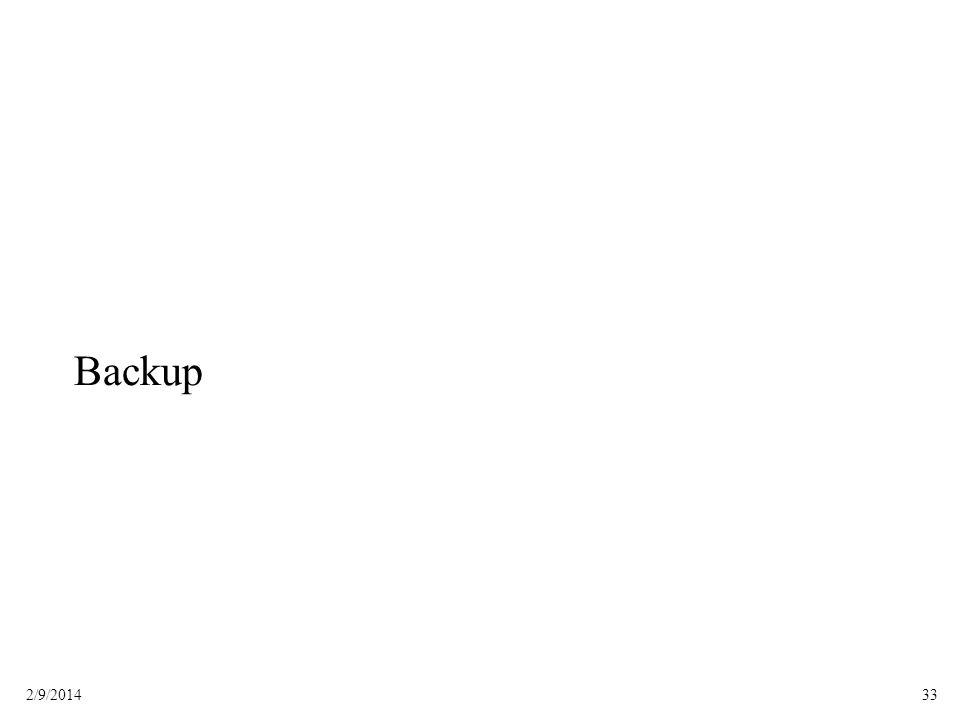 Backup 33