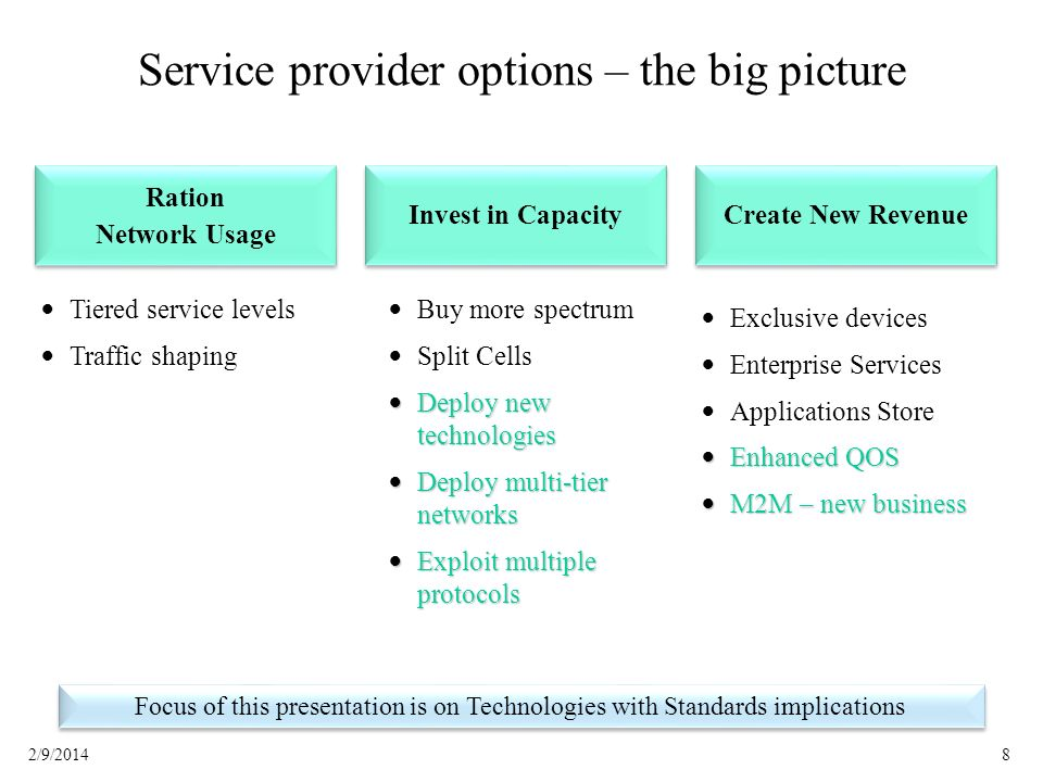 Service provider options – the big picture