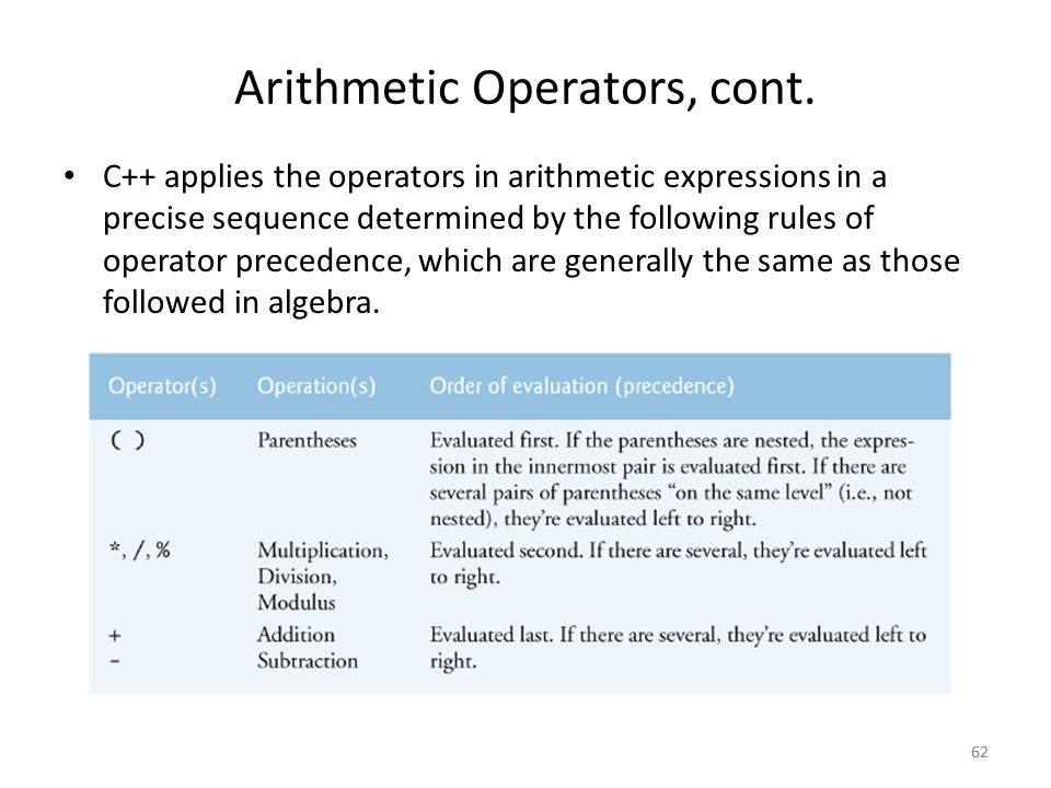 write assignment operator c++ Assignment operator definition - an assignment operator is the operator used to assign a new value to a variable, property, event or indexer element.