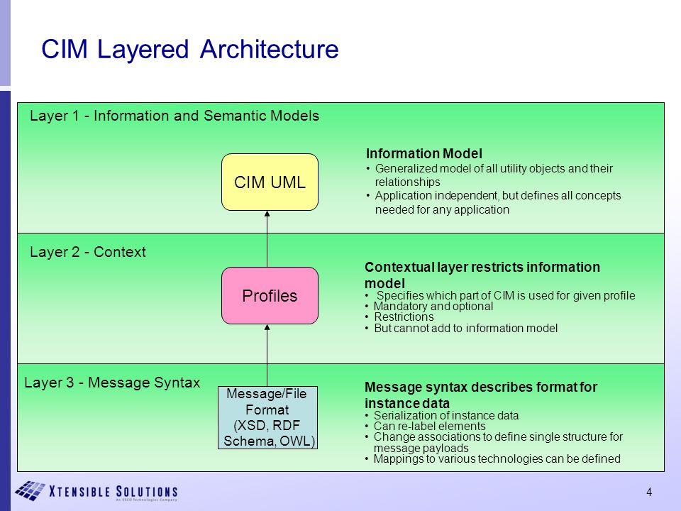 download international neural network